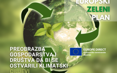 Europski zeleni plan: Komisija predlaže preobrazbu gospodarstva i društva da bi se ostvarili klimatski ciljevi