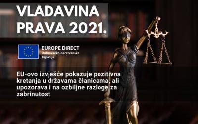 Vladavina prava 2021.: EU-ovo izvješće pokazuje pozitivna kretanja u državama članicama, ali upozorava i na ozbiljne razloge za zabrinutost
